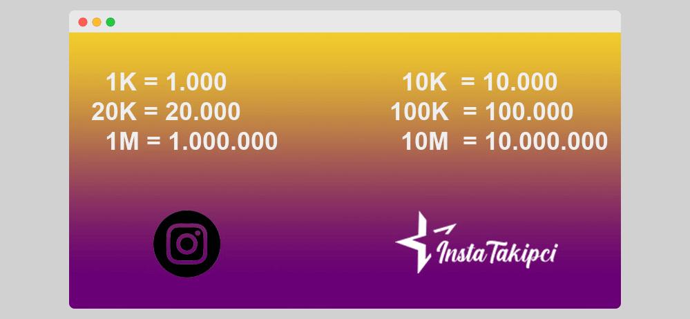 instagram 10k