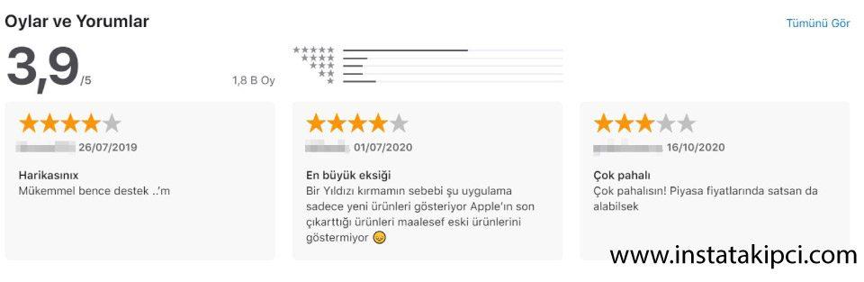 app store optimizasyonu nedir