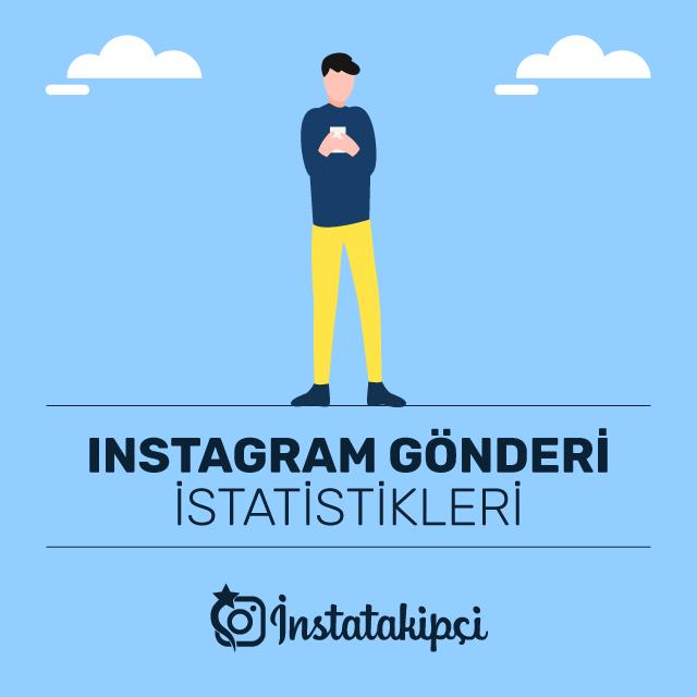 Instagram Gönderi İstatistikleri Satın Al