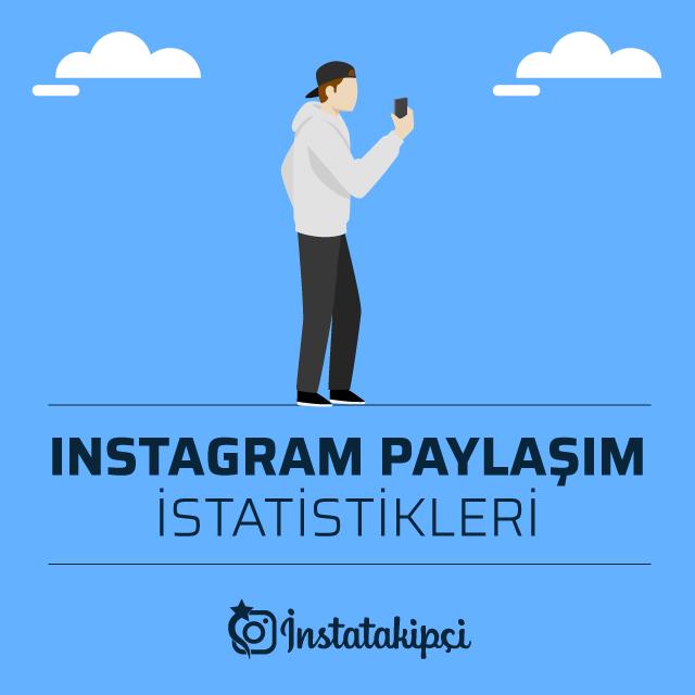 Instagram Paylaşım İstatistikleri Satın Al